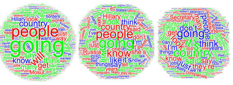 Donald Trump's word cloud transcripts from Debates 1, 2 and 3